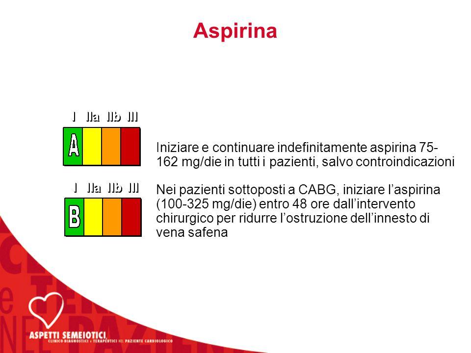 Aspirina Iniziare e continuare indefinitamente aspirina 75-162 mg/die in tutti i pazienti, salvo controindicazioni.