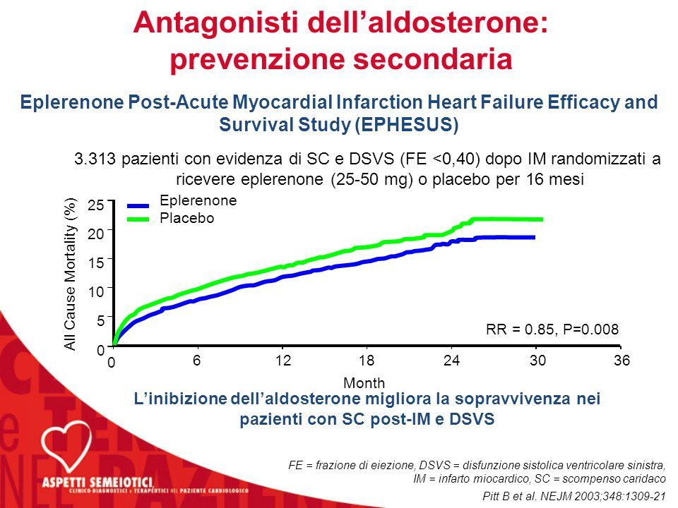 Antagonisti dell'aldosterone: prevenzione secondaria