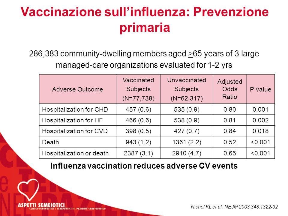 Vaccinazione sull'influenza: Prevenzione primaria