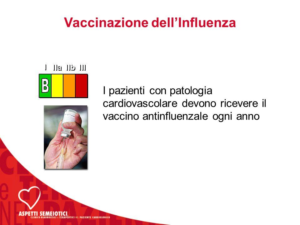 Vaccinazione dell'Influenza