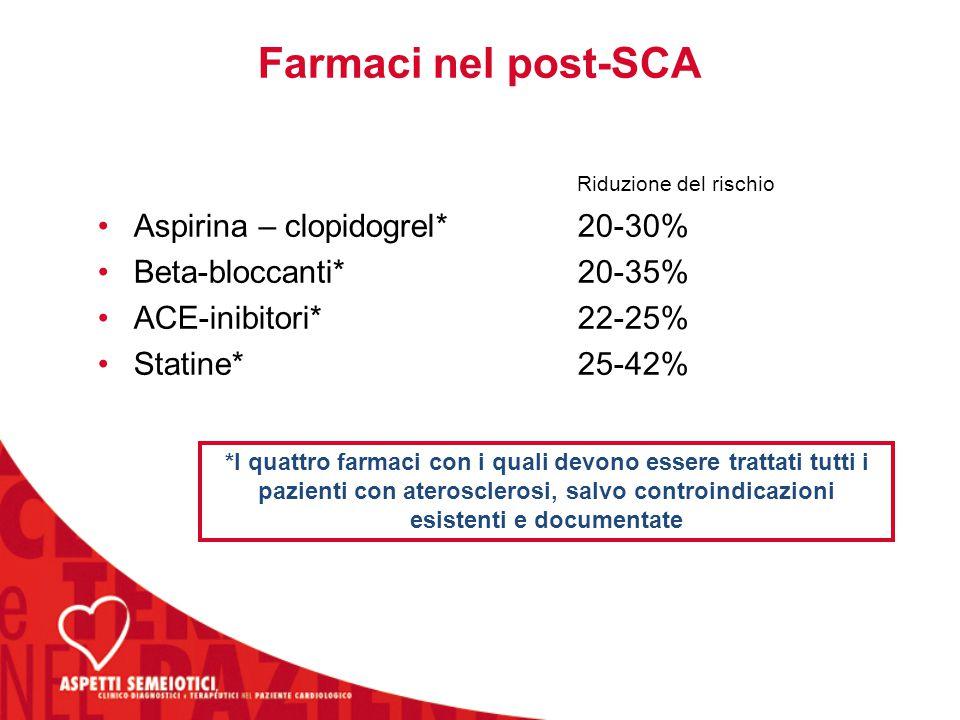 Farmaci nel post-SCA Riduzione del rischio