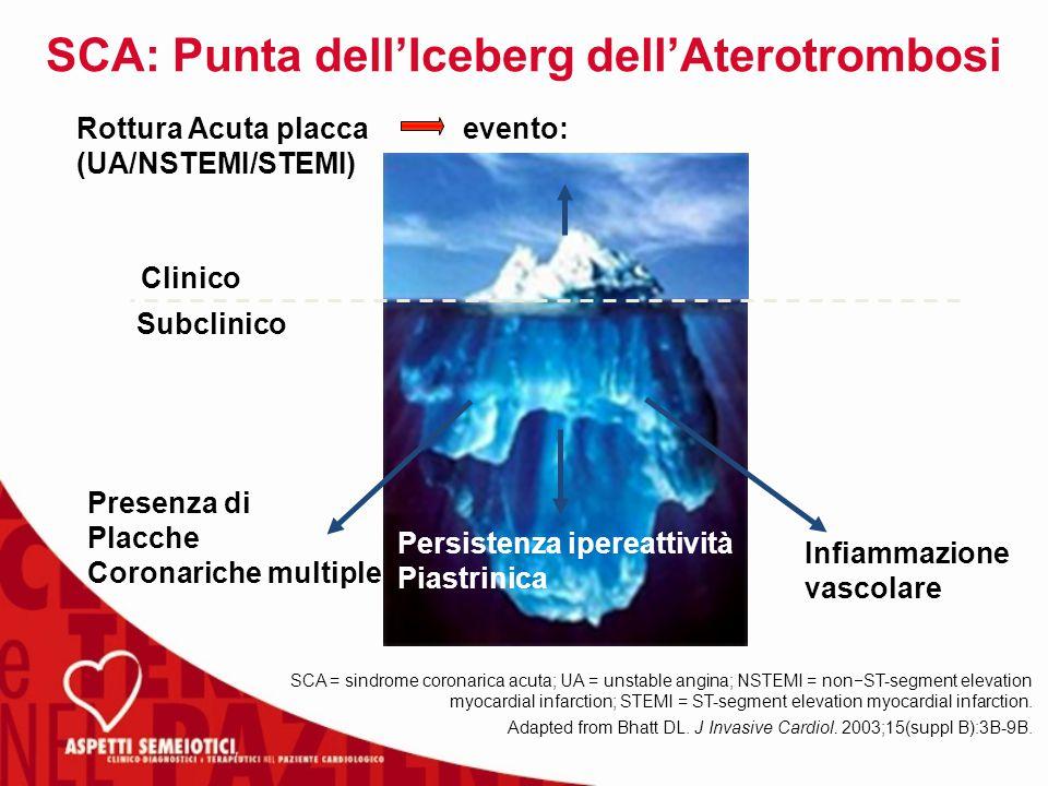 SCA: Punta dell'Iceberg dell'Aterotrombosi