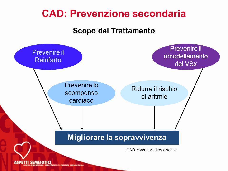 CAD: Prevenzione secondaria Migliorare la sopravvivenza