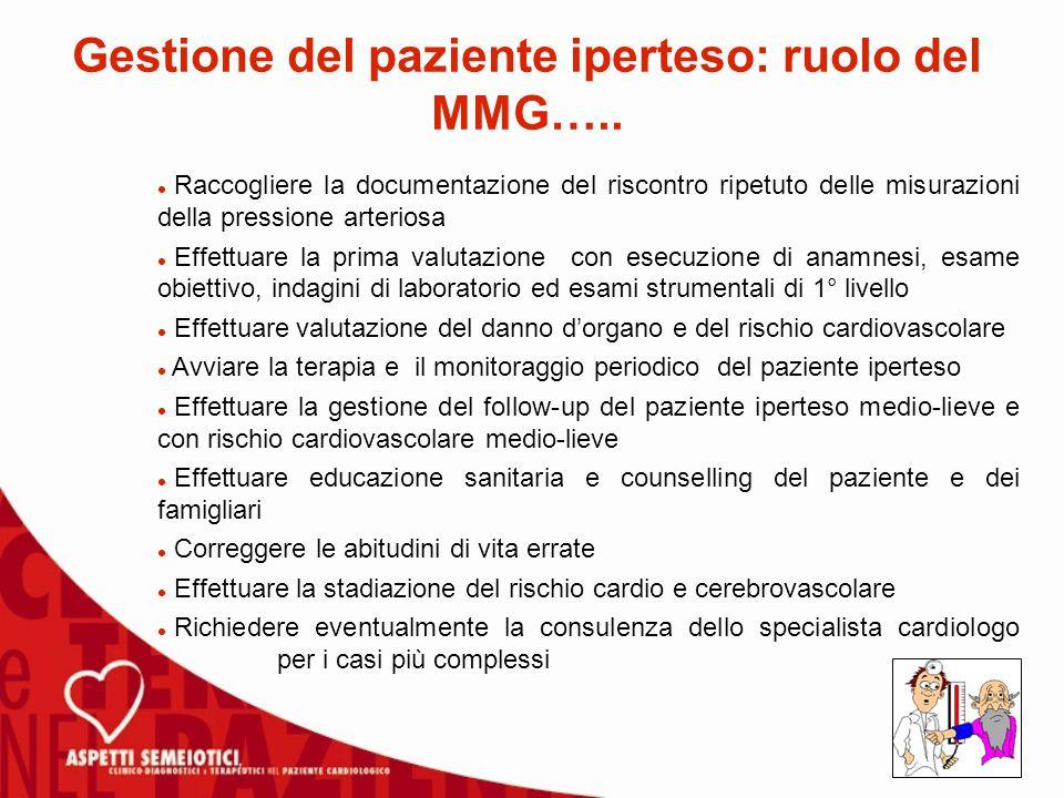 Gestione del paziente iperteso: ruolo del MMG…..