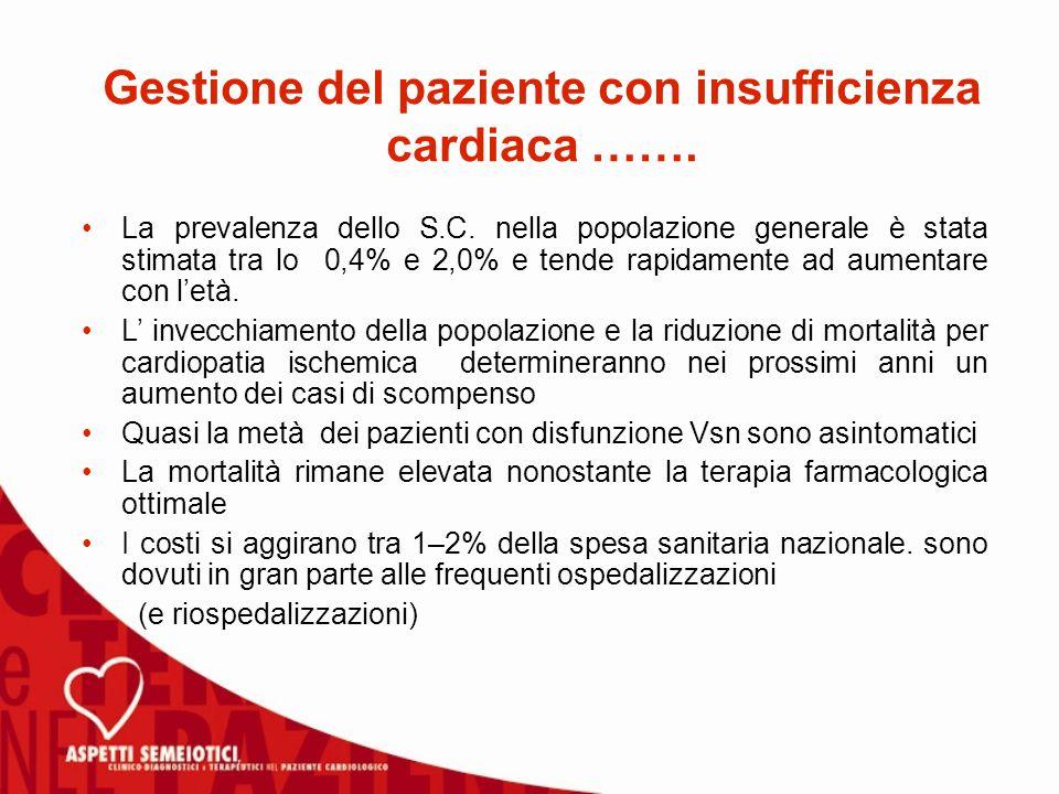 Gestione del paziente con insufficienza cardiaca …….