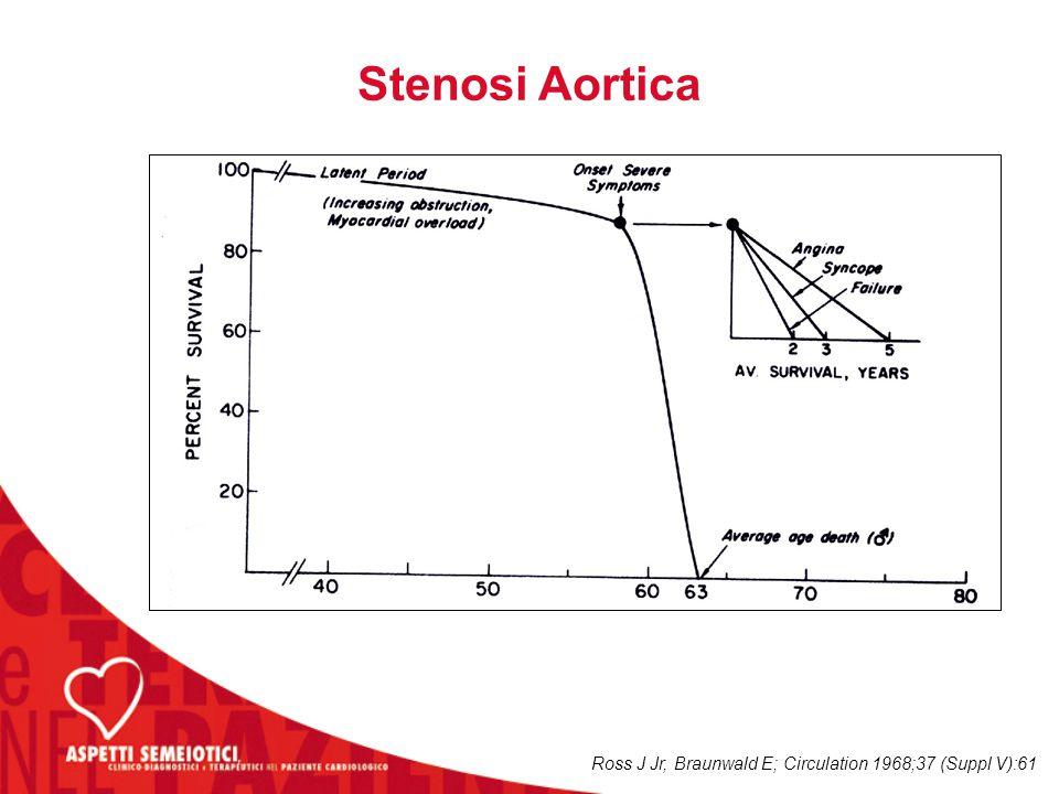 Stenosi Aortica Ross J Jr, Braunwald E; Circulation 1968;37 (Suppl V):61