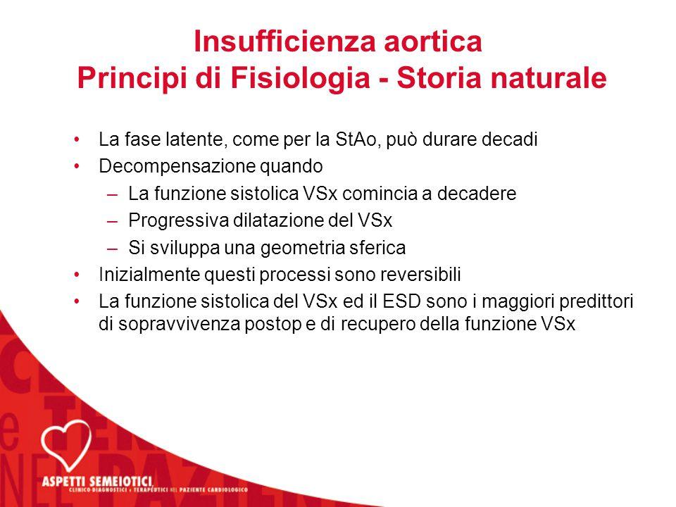 Insufficienza aortica Principi di Fisiologia - Storia naturale