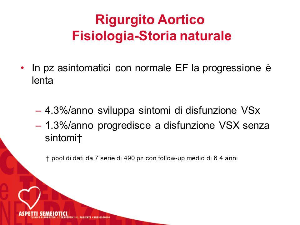 Rigurgito Aortico Fisiologia-Storia naturale