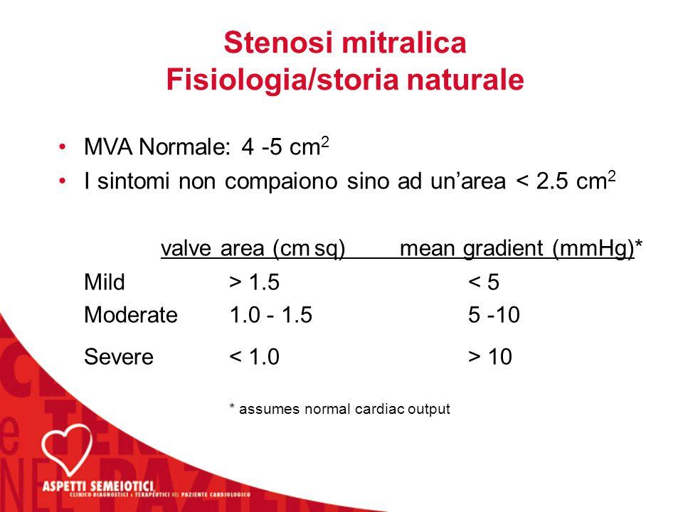 Stenosi mitralica Fisiologia/storia naturale