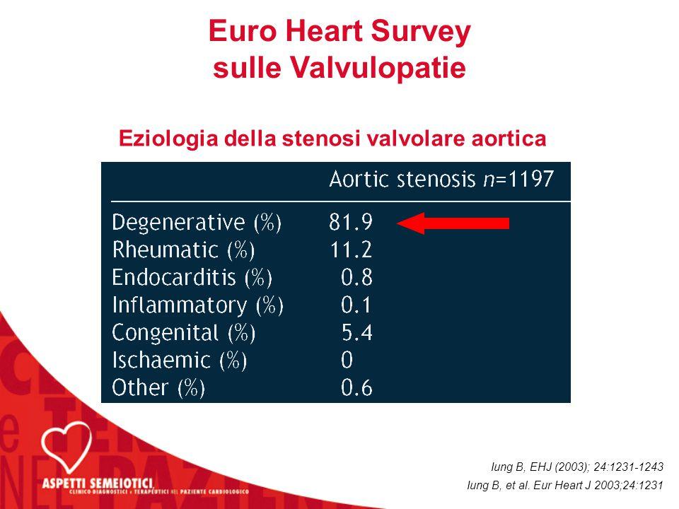 Euro Heart Survey sulle Valvulopatie