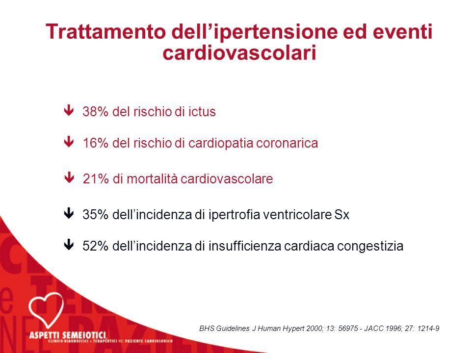 Trattamento dell'ipertensione ed eventi cardiovascolari