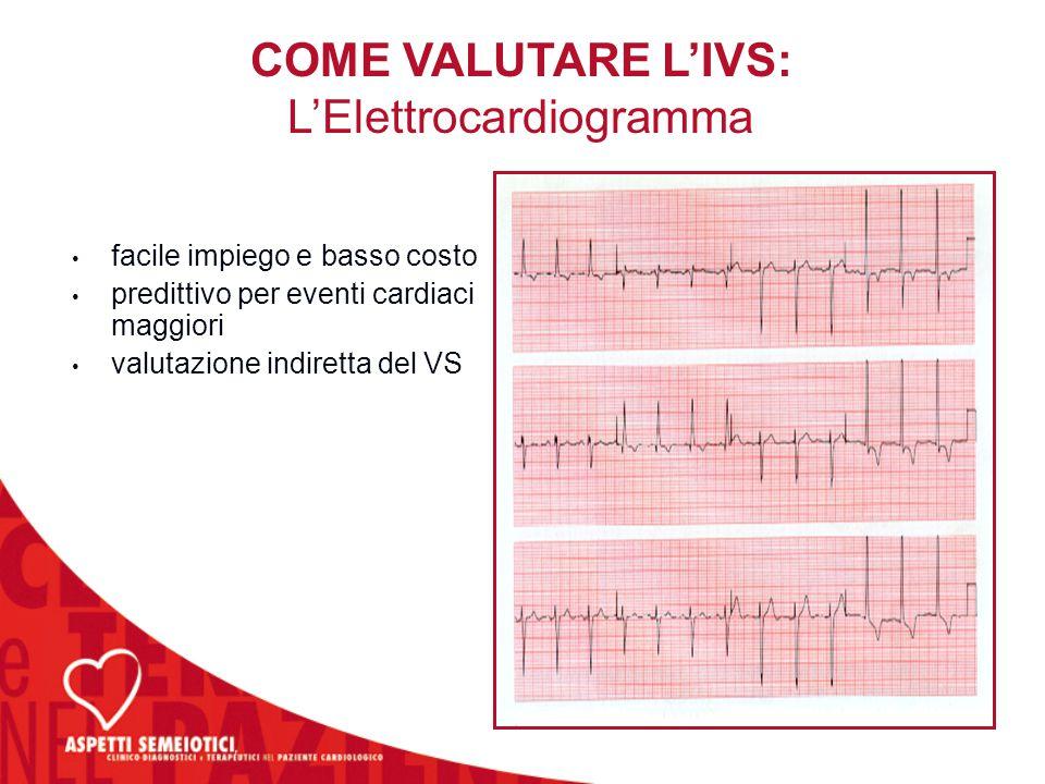 COME VALUTARE L'IVS: L'Elettrocardiogramma