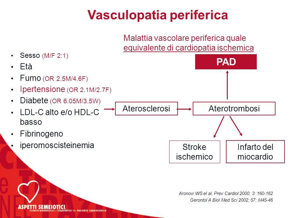 Vasculopatia periferica