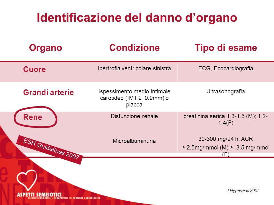 Identificazione del danno d'organo