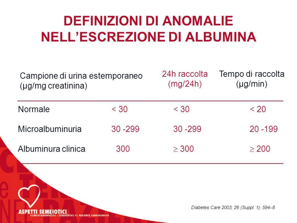 DEFINIZIONI DI ANOMALIE NELL'ESCREZIONE DI ALBUMINA