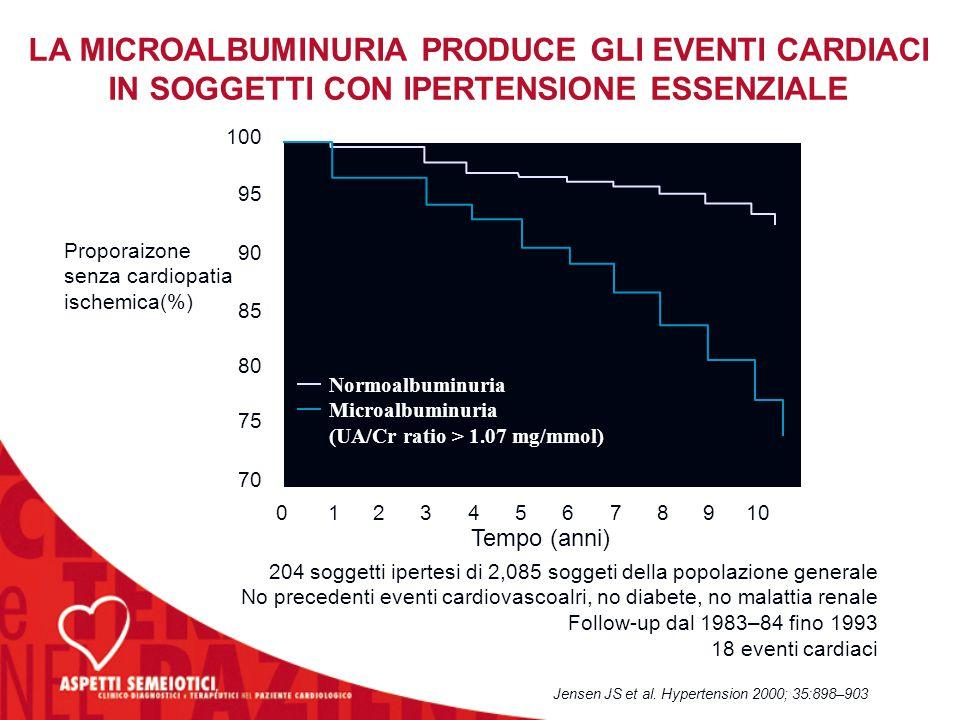 LA MICROALBUMINURIA PRODUCE GLI EVENTI CARDIACI IN SOGGETTI CON IPERTENSIONE ESSENZIALE