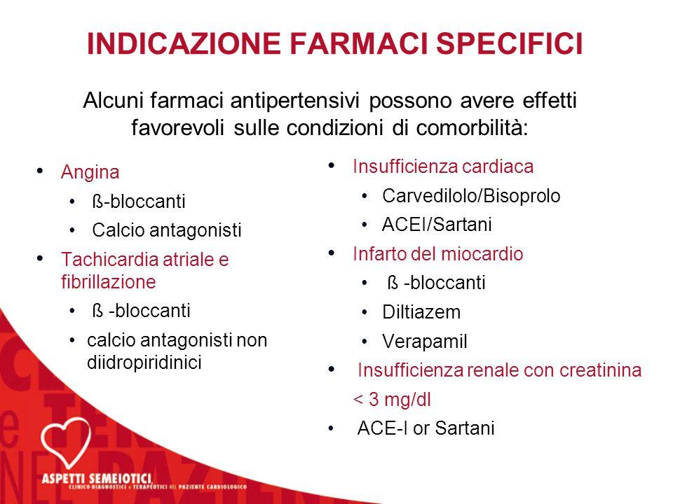 INDICAZIONE FARMACI SPECIFICI