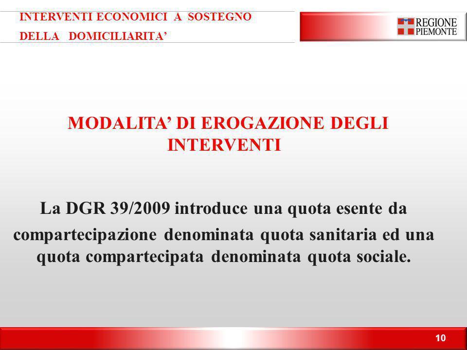 INTERVENTI ECONOMICI A SOSTEGNO DELLA DOMICILIARITA'