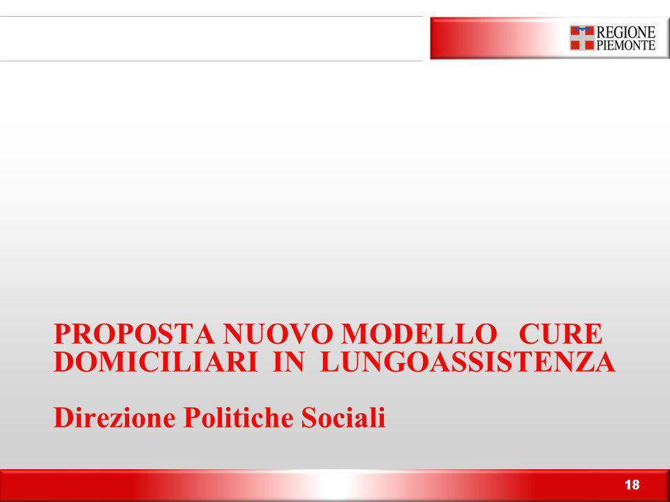 PROPOSTA NUOVO MODELLO CURE DOMICILIARI IN LUNGOASSISTENZA Direzione Politiche Sociali