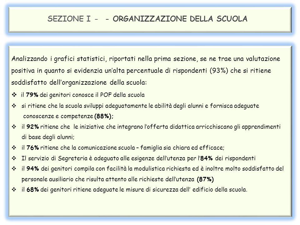 SEZIONE I - - ORGANIZZAZIONE DELLA SCUOLA