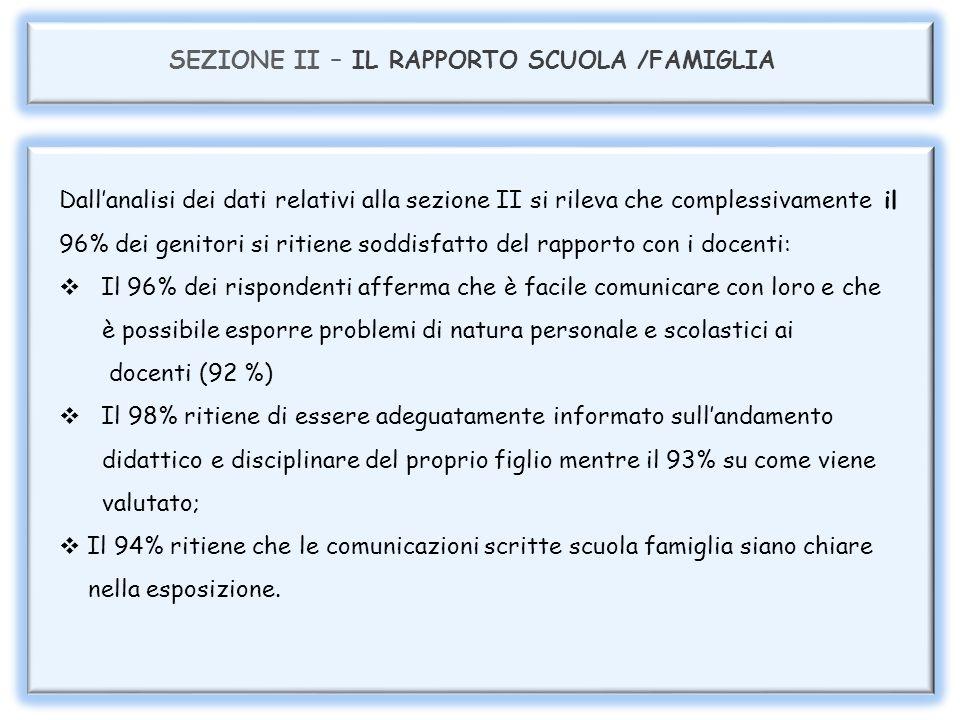 SEZIONE II – IL RAPPORTO SCUOLA /FAMIGLIA