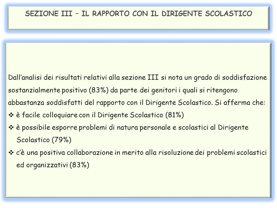 SEZIONE III – IL RAPPORTO CON IL DIRIGENTE SCOLASTICO