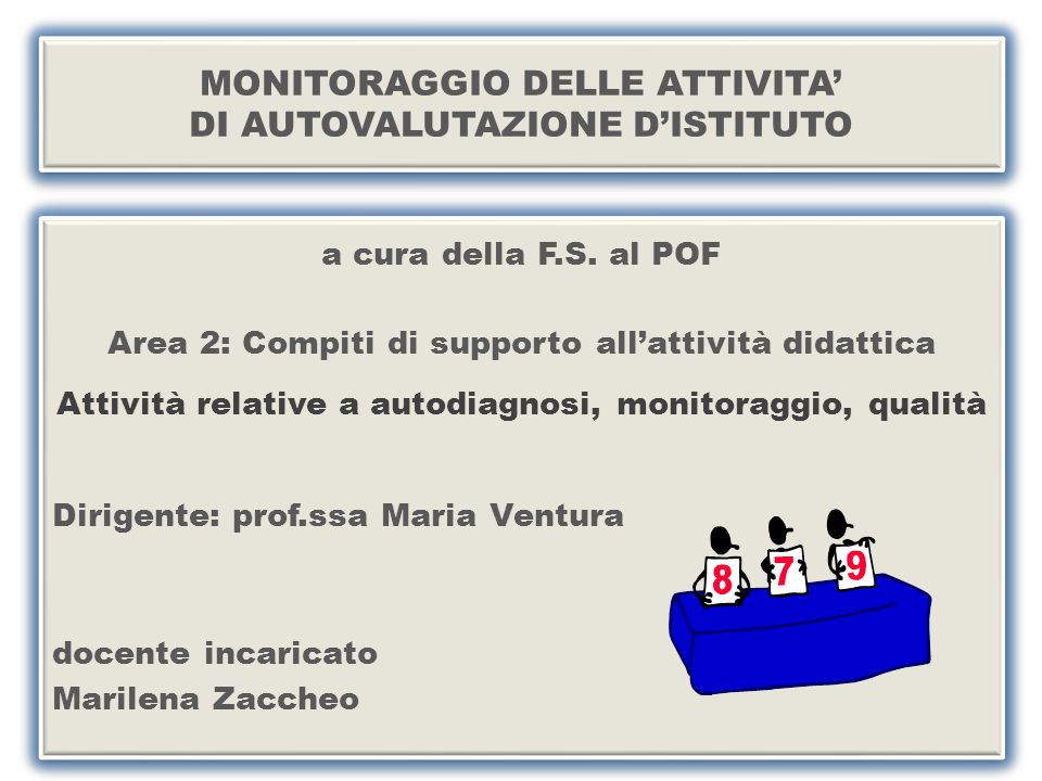MONITORAGGIO DELLE ATTIVITA' DI AUTOVALUTAZIONE D'ISTITUTO