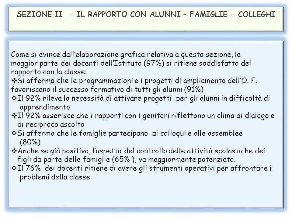 SEZIONE II - IL RAPPORTO CON ALUNNI – FAMIGLIE - COLLEGHI