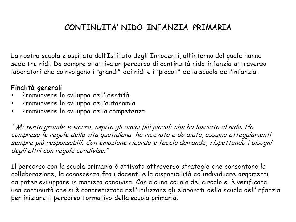 Top SCUOLA DELL' INFANZIA COMUNALE INNOCENTI - ppt scaricare MU23