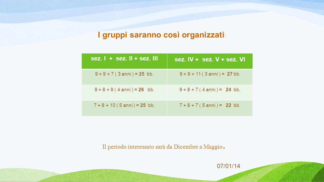 I gruppi saranno così organizzati: