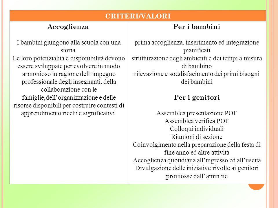 CRITERI/VALORI Accoglienza