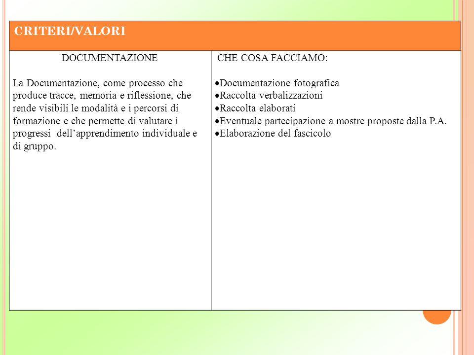 CRITERI/VALORI DOCUMENTAZIONE