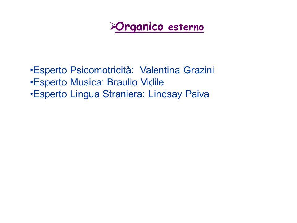Organico esterno Esperto Psicomotricità: Valentina Grazini