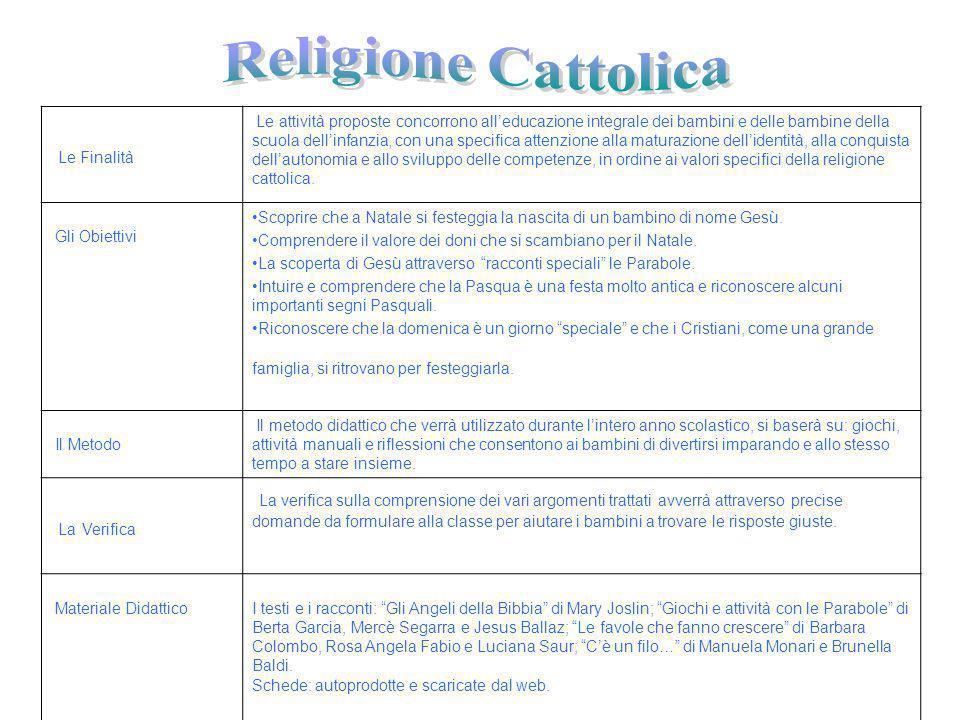 Religione Cattolica Le Finalità