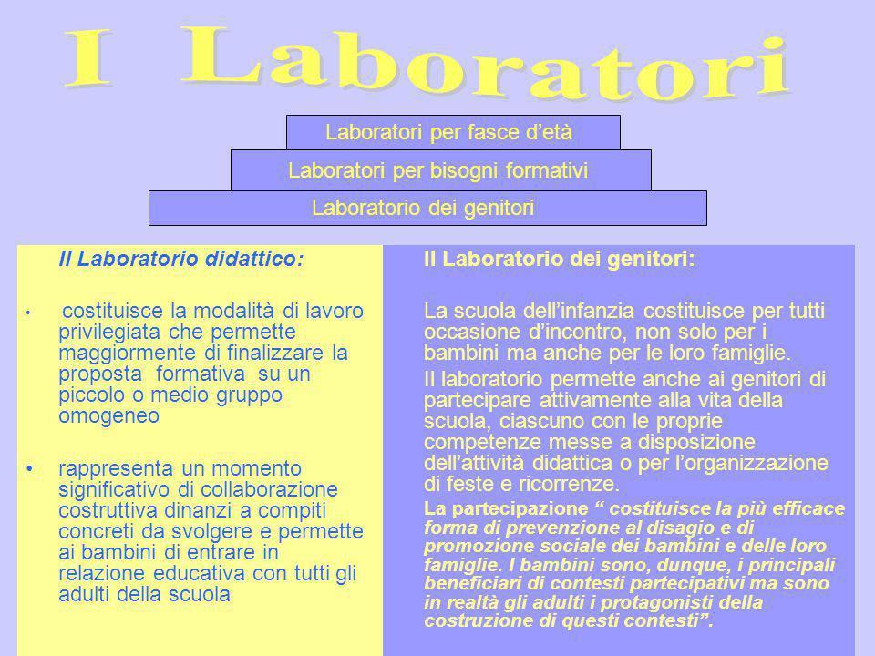 I Laboratori Laboratori per fasce d'età