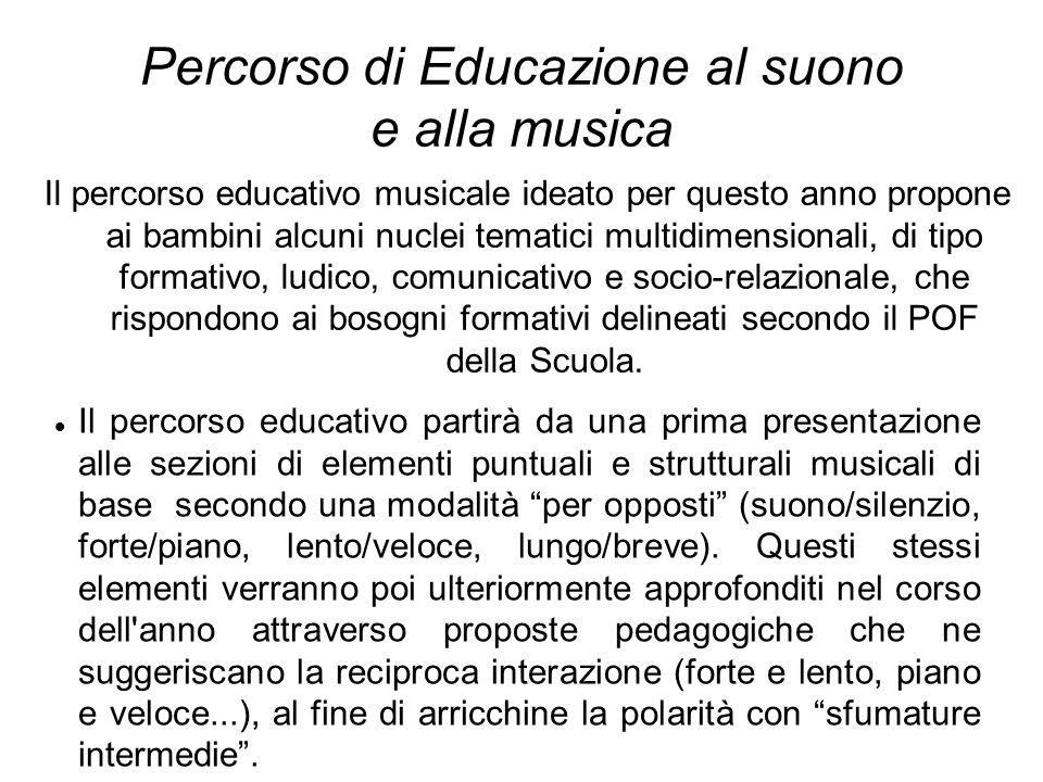 Percorso di Educazione al suono e alla musica