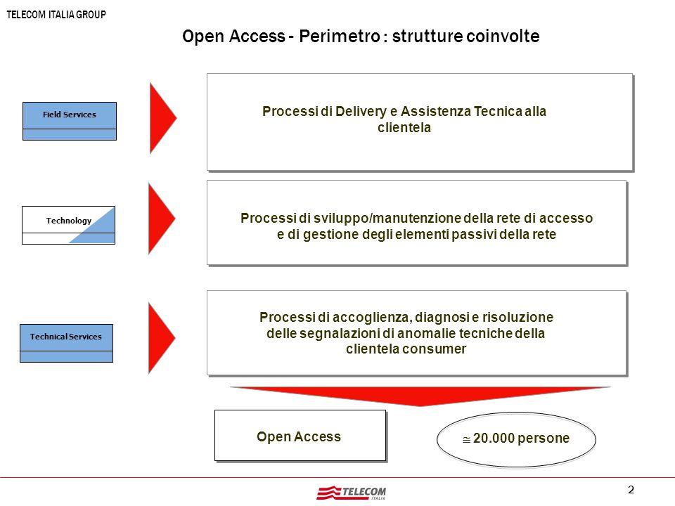 Open Access – Perimetro: dettaglio strutture coinvolte
