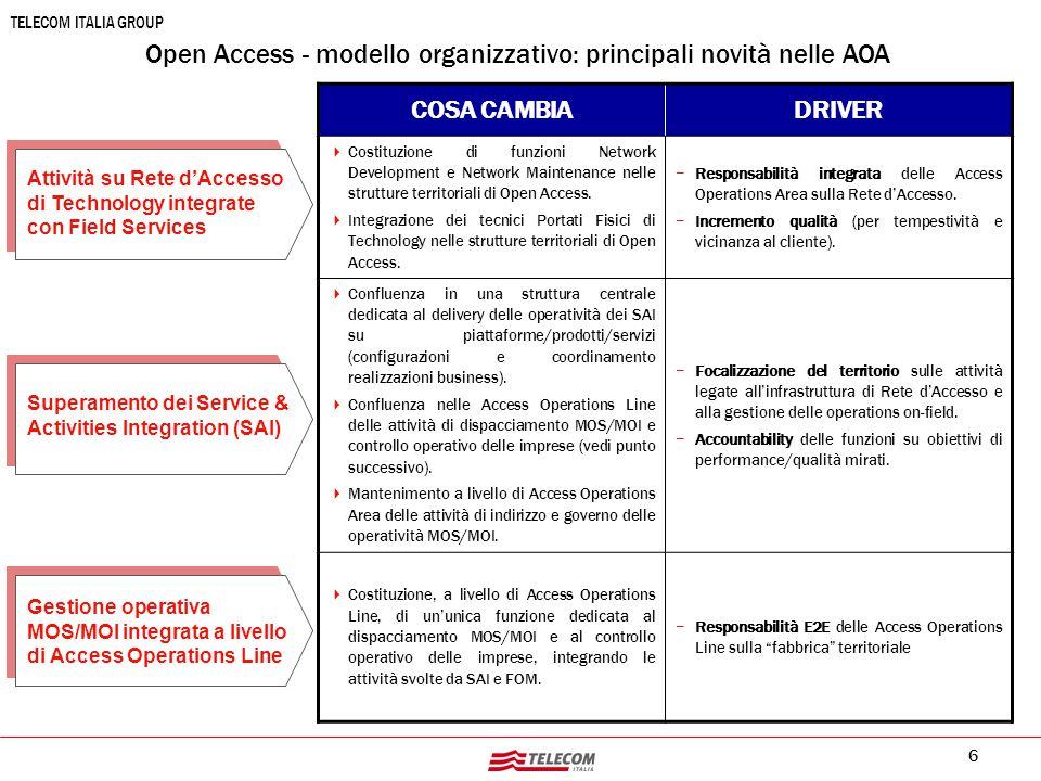 Open Access - relazione con i processi di delivery e assurance