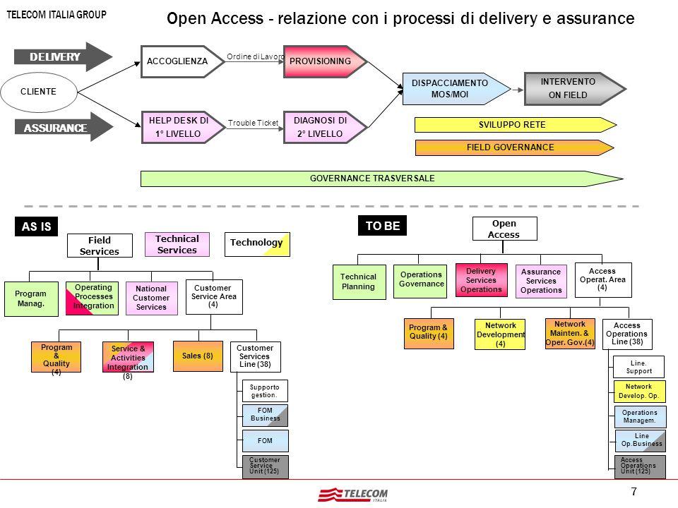 Open Access - modello organizzativo - 3' riporti