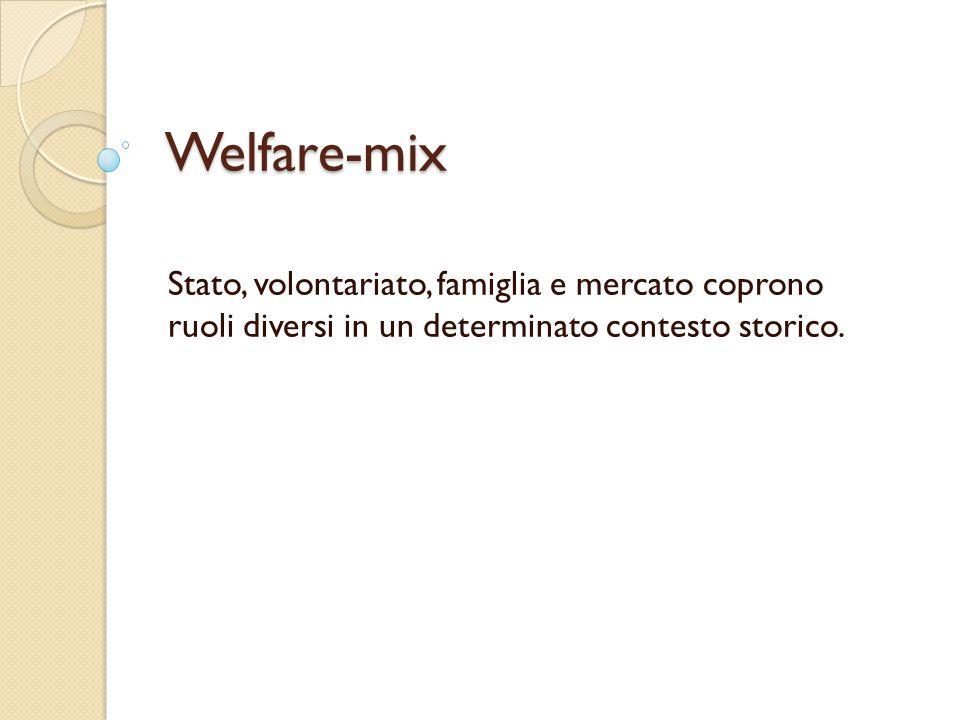Welfare-mix Stato, volontariato, famiglia e mercato coprono ruoli diversi in un determinato contesto storico.