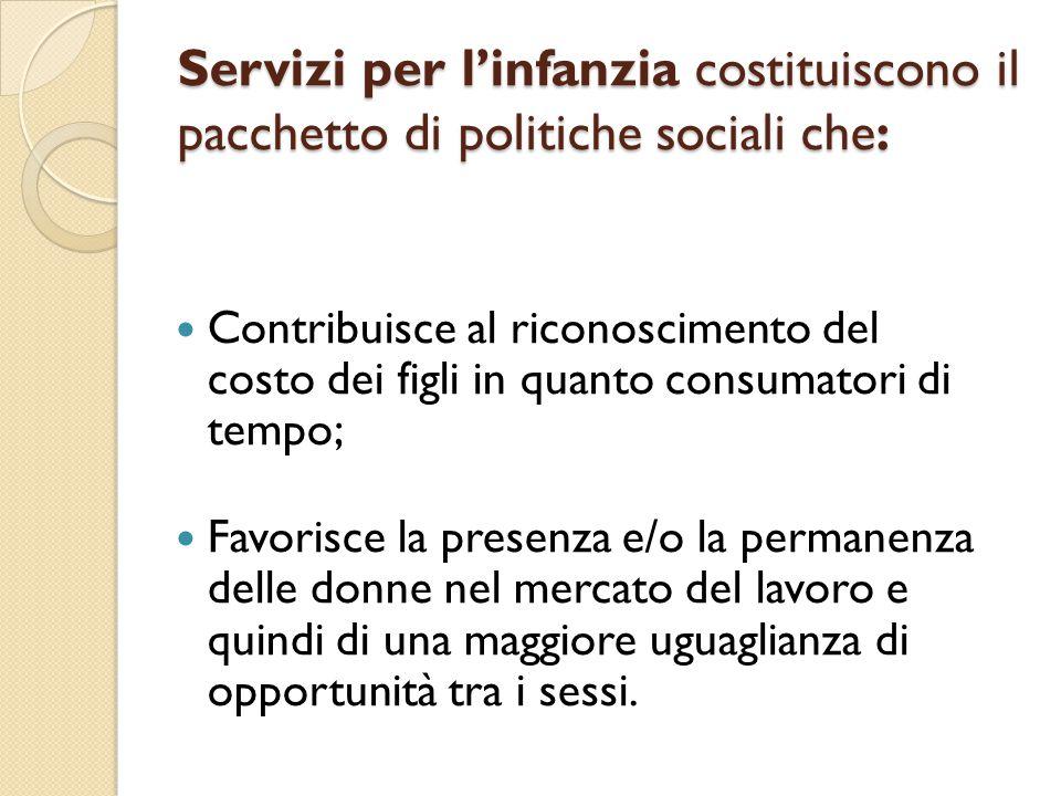 Servizi per l'infanzia costituiscono il pacchetto di politiche sociali che: