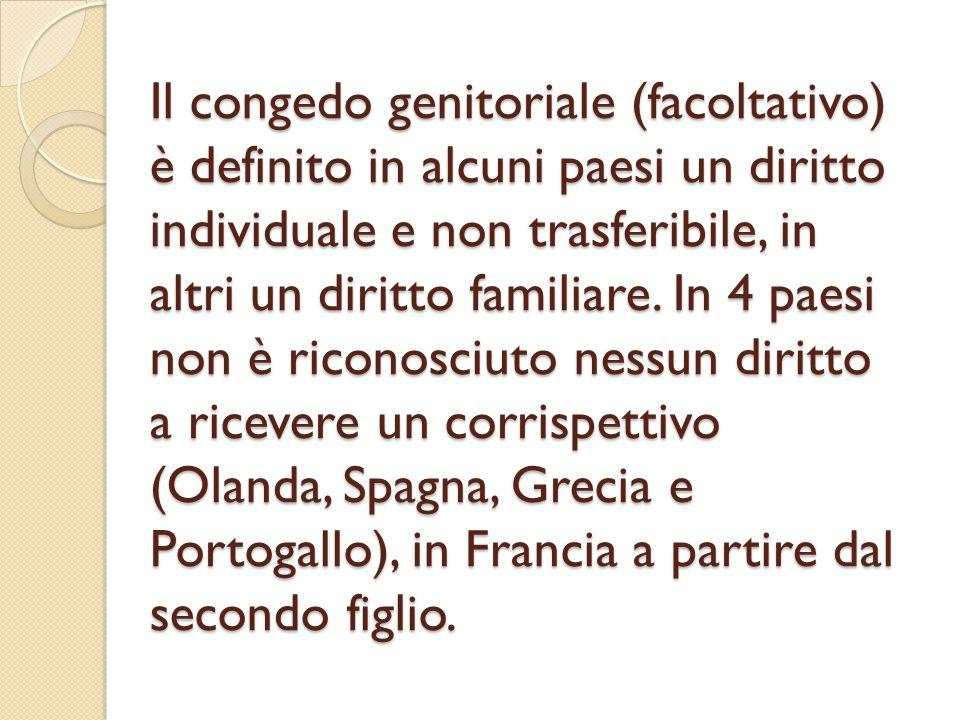 Il congedo genitoriale (facoltativo) è definito in alcuni paesi un diritto individuale e non trasferibile, in altri un diritto familiare.