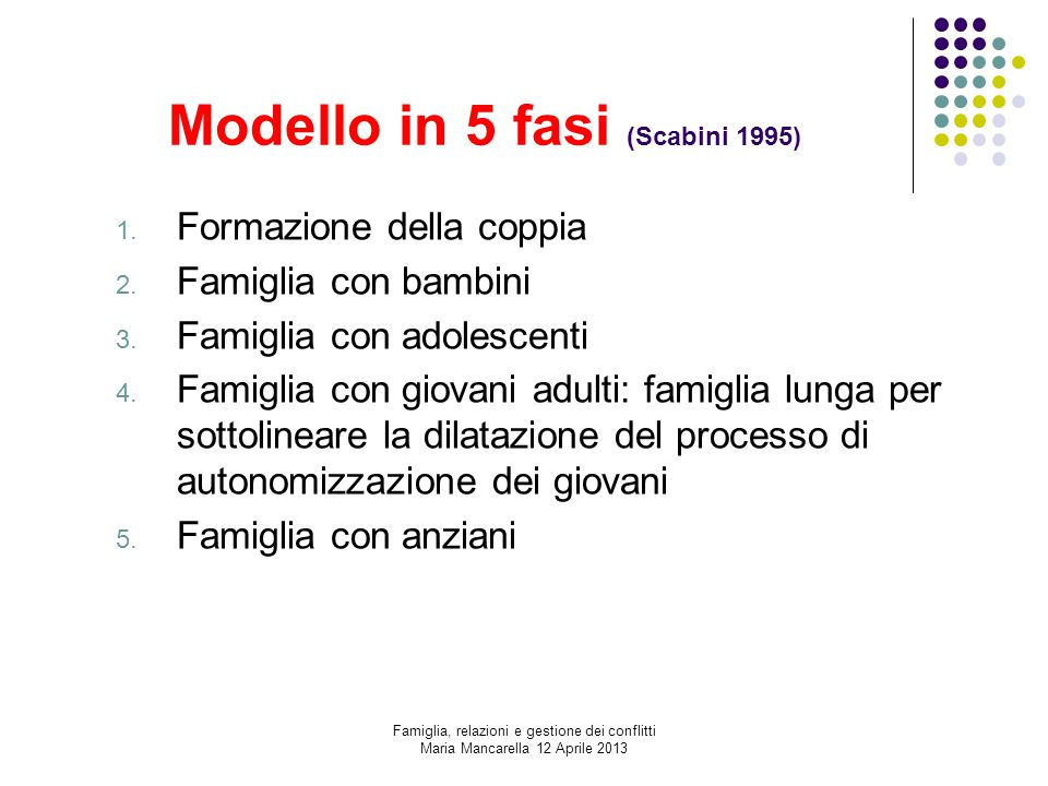 Modello in 5 fasi (Scabini 1995)