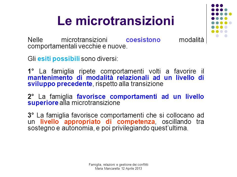 Le microtransizioni Nelle microtransizioni coesistono modalità comportamentali vecchie e nuove. Gli esiti possibili sono diversi: