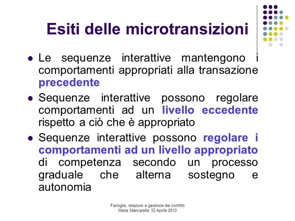 Esiti delle microtransizioni