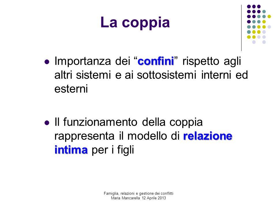 La coppia Importanza dei confini rispetto agli altri sistemi e ai sottosistemi interni ed esterni.