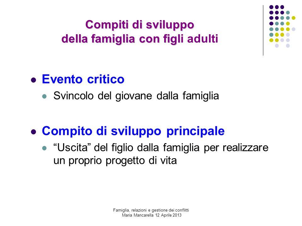 Compiti di sviluppo della famiglia con figli adulti
