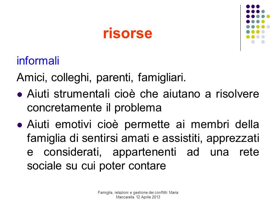 risorse informali Amici, colleghi, parenti, famigliari.