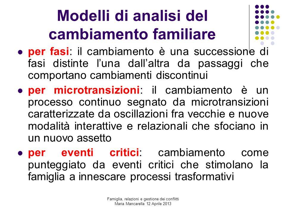 Modelli di analisi del cambiamento familiare