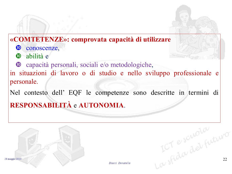 «COMTETENZE»: comprovata capacità di utilizzare conoscenze, abilità e